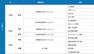 JUIDA認定コースの詳細
